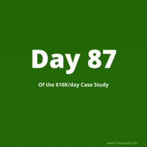 Day 87 of the $10K/day case study