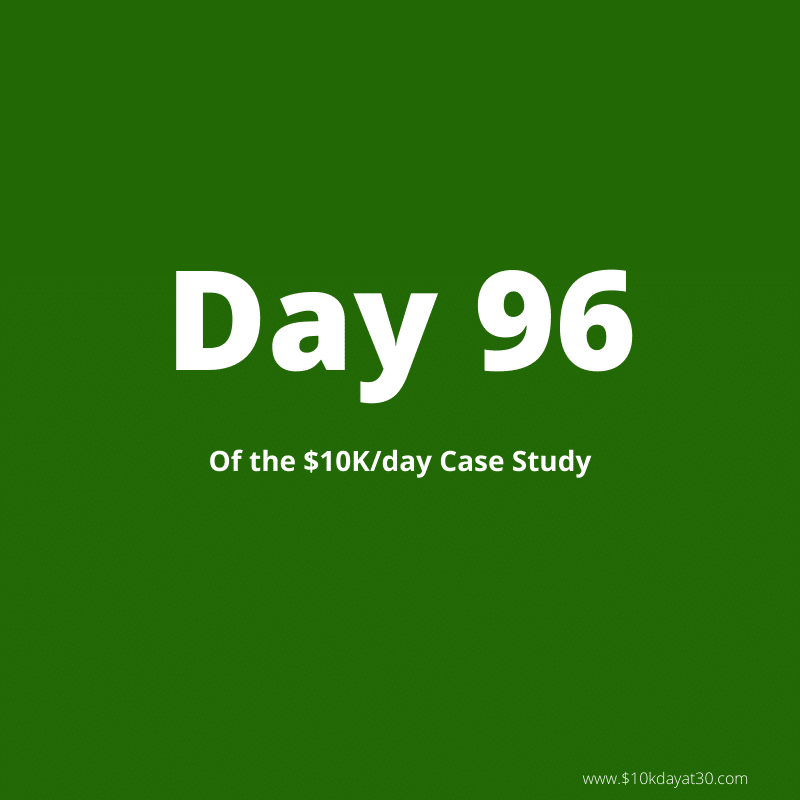 Day 96 of the $0-$10k/day case study