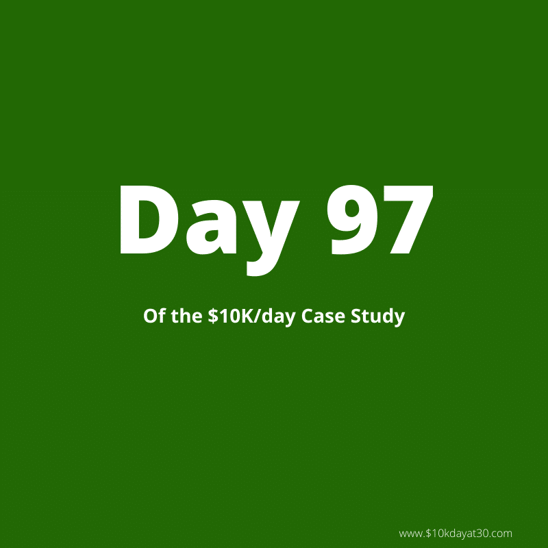 Day 97 of the $0-$10K/day case study
