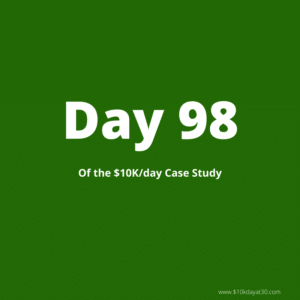 Day 98 of the $0-$10K/day case study